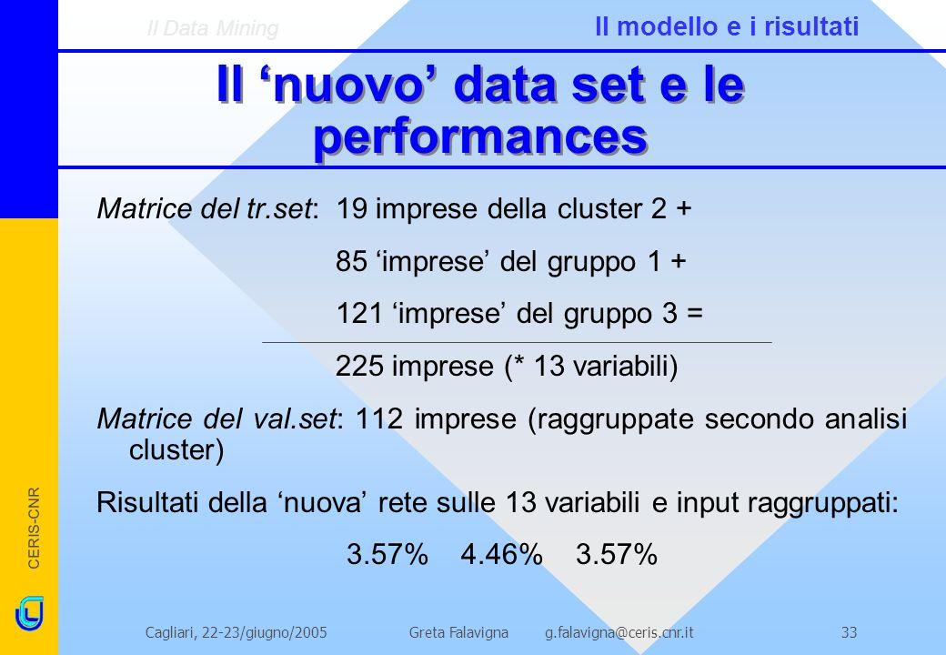 CERIS-CNR Greta Falavigna g.falavigna@ceris.cnr.itCagliari, 22-23/giugno/200533 Il nuovo data set e le performances Matrice del tr.set: 19 imprese della cluster 2 + 85 imprese del gruppo 1 + 121 imprese del gruppo 3 = 225 imprese (* 13 variabili) Matrice del val.set: 112 imprese (raggruppate secondo analisi cluster) Risultati della nuova rete sulle 13 variabili e input raggruppati: 3.57% 4.46% 3.57% Il Data Mining Il modello e i risultati