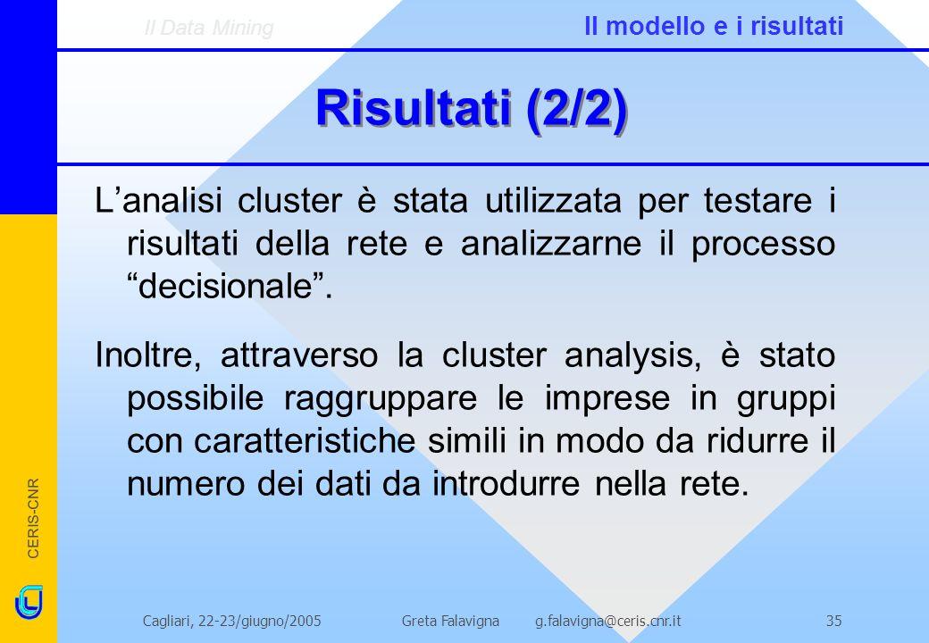 CERIS-CNR Greta Falavigna g.falavigna@ceris.cnr.itCagliari, 22-23/giugno/200535 Risultati (2/2) Lanalisi cluster è stata utilizzata per testare i risultati della rete e analizzarne il processo decisionale.