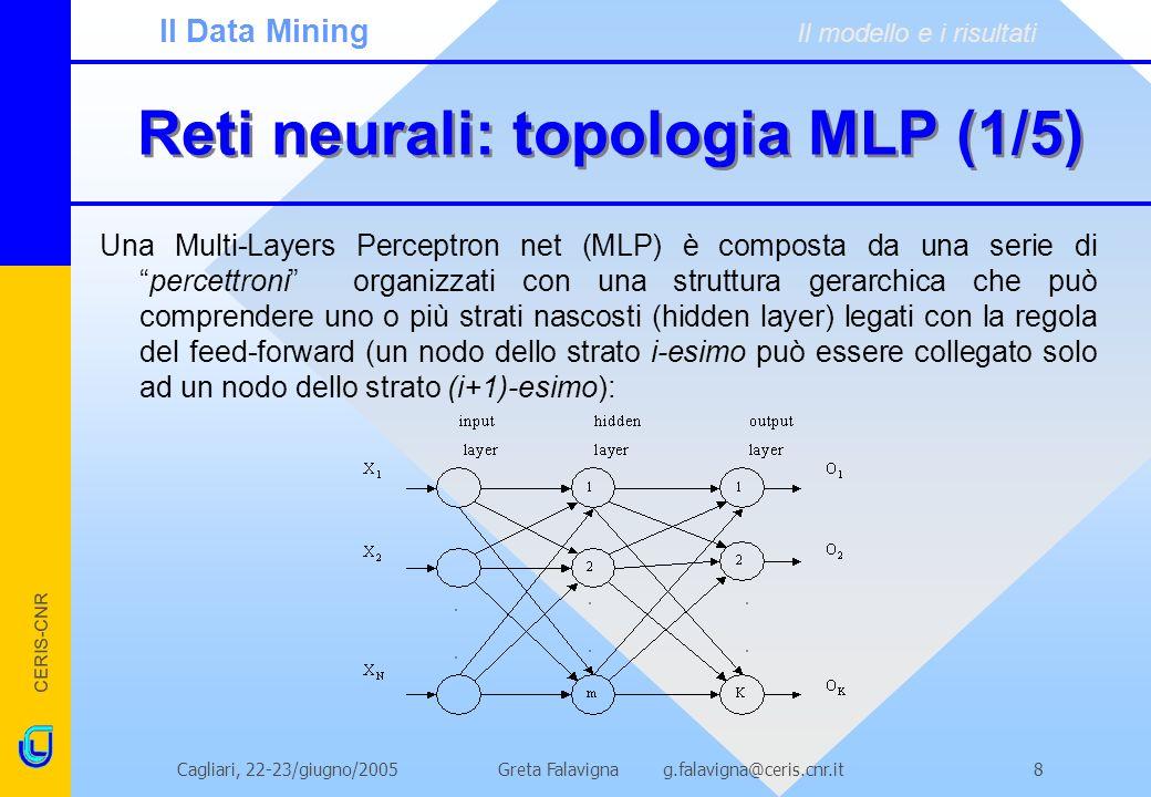 CERIS-CNR Greta Falavigna g.falavigna@ceris.cnr.itCagliari, 22-23/giugno/20058 Reti neurali: topologia MLP (1/5) Una Multi-Layers Perceptron net (MLP) è composta da una serie dipercettroni organizzati con una struttura gerarchica che può comprendere uno o più strati nascosti (hidden layer) legati con la regola del feed-forward (un nodo dello strato i-esimo può essere collegato solo ad un nodo dello strato (i+1)-esimo): Il Data Mining Il modello e i risultati