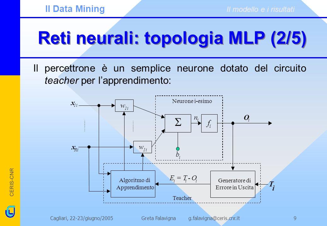 CERIS-CNR Greta Falavigna g.falavigna@ceris.cnr.itCagliari, 22-23/giugno/20059 Reti neurali: topologia MLP (2/5) Il percettrone è un semplice neurone dotato del circuito teacher per lapprendimento: b i x 1i f i n i w w x Ri O i Generatore di Errore in Uscita T i Algoritmo di Apprendimento E i = T i - O i Teacher Neurone i-esimo Il Data Mining Il modello e i risultati