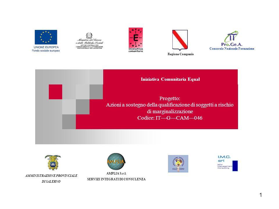 1 AMMINISTRAZIONE PROVINCIALE DI SALERNO AMPLIA S.r.l.
