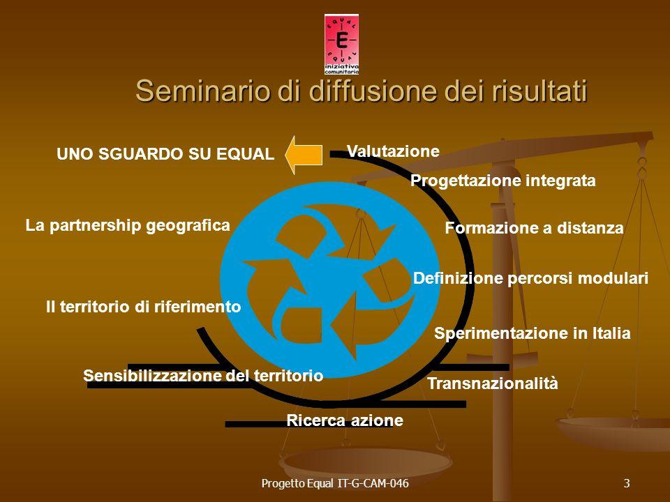 Progetto Equal IT-G-CAM-0463 Seminario di diffusione dei risultati Ricerca azione La partnership geografica Il territorio di riferimento Sensibilizzazione del territorio UNO SGUARDO SU EQUAL Transnazionalità Sperimentazione in Italia Definizione percorsi modulari Formazione a distanza Progettazione integrata Valutazione