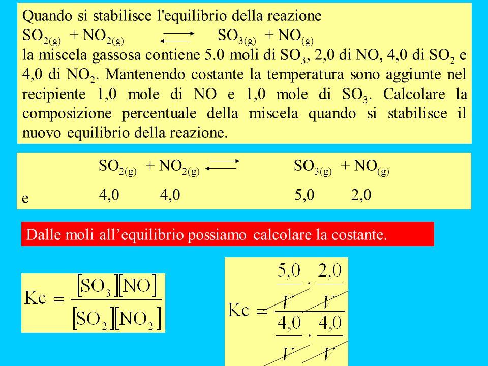 SO 2(g) + NO 2(g) SO 3(g) + NO (g) e Dalle moli allequilibrio possiamo calcolare la costante. Quando si stabilisce l'equilibrio della reazione SO 2(g)