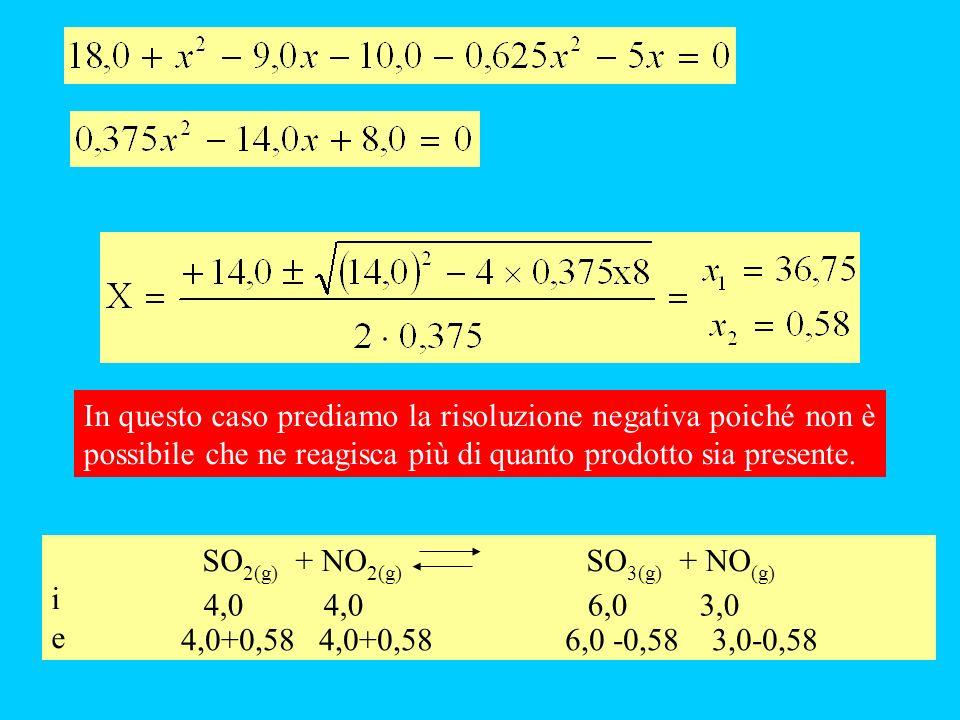 Calcoliamo la composizione percentuale in moli, che nel caso dei gas coincide con la percentuale in volume SO 2(g) + NO 2(g) SO 3(g) + NO (g) i e 4,0 4,06,0 3,0 4,58 4, 585,42 2,42