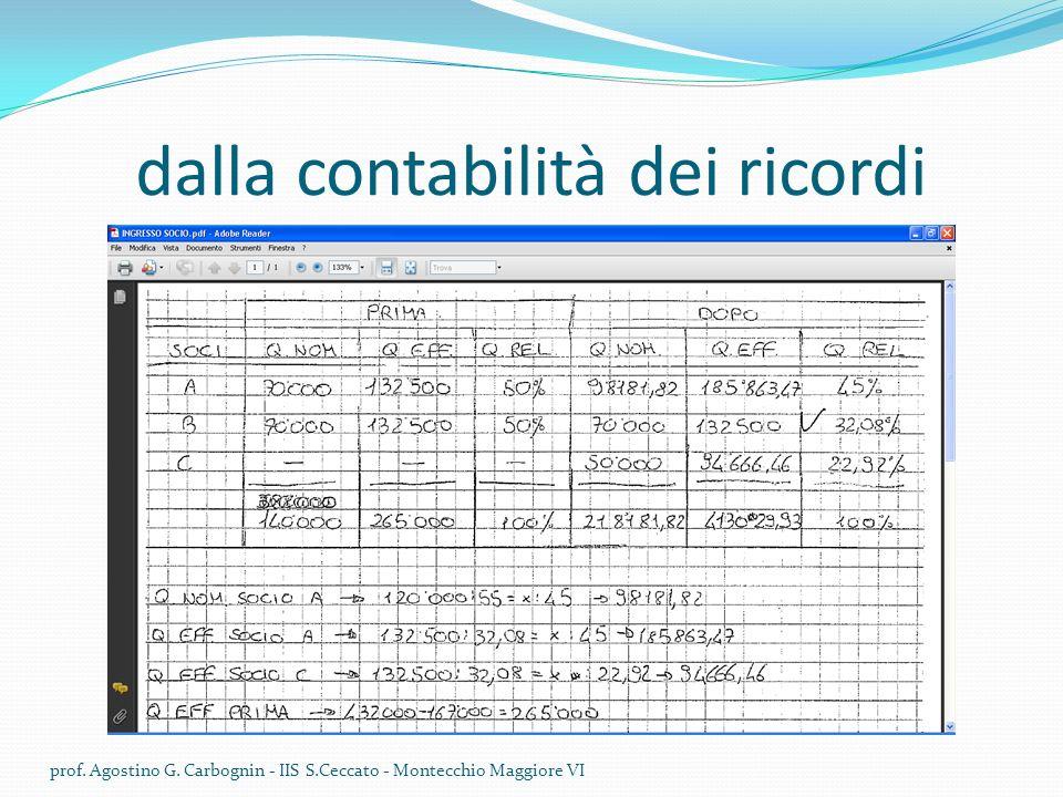 dalla contabilità dei ricordi prof. Agostino G. Carbognin - IIS S.Ceccato - Montecchio Maggiore VI