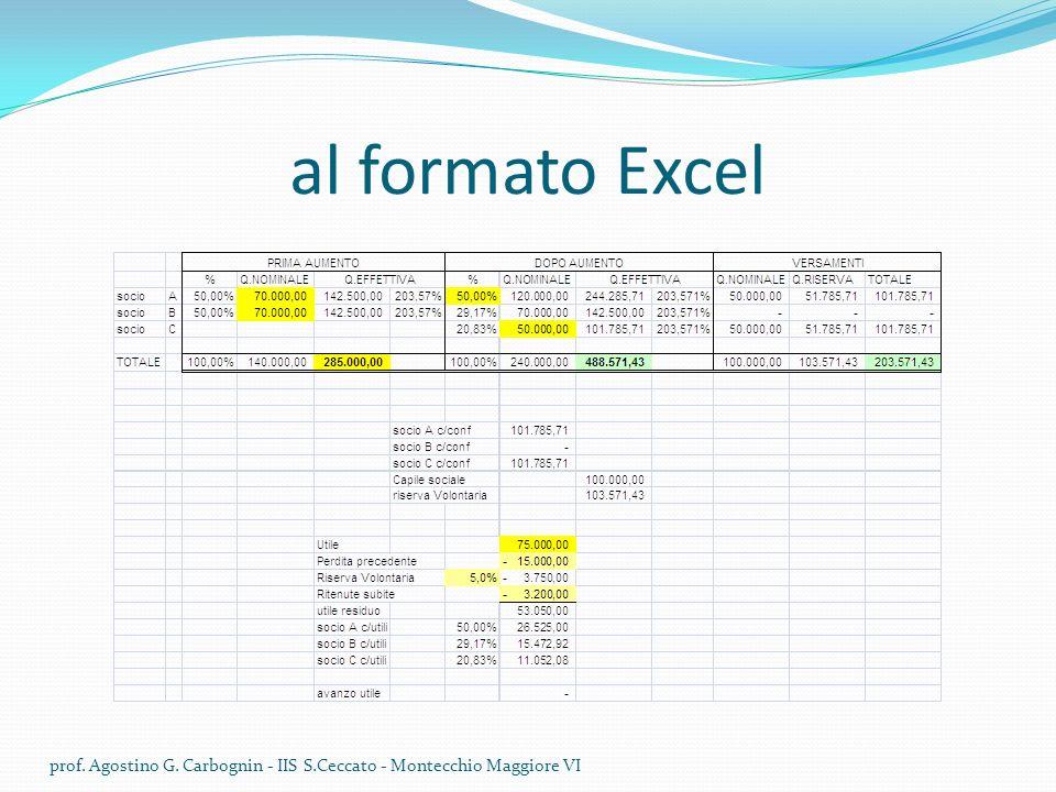 al formato Excel prof. Agostino G. Carbognin - IIS S.Ceccato - Montecchio Maggiore VI