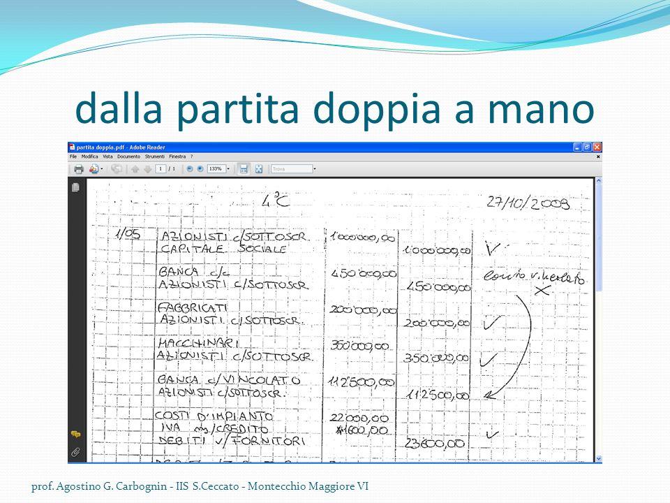dalla partita doppia a mano prof. Agostino G. Carbognin - IIS S.Ceccato - Montecchio Maggiore VI
