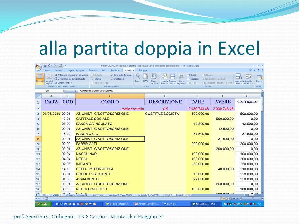 alla partita doppia in Excel prof. Agostino G. Carbognin - IIS S.Ceccato - Montecchio Maggiore VI