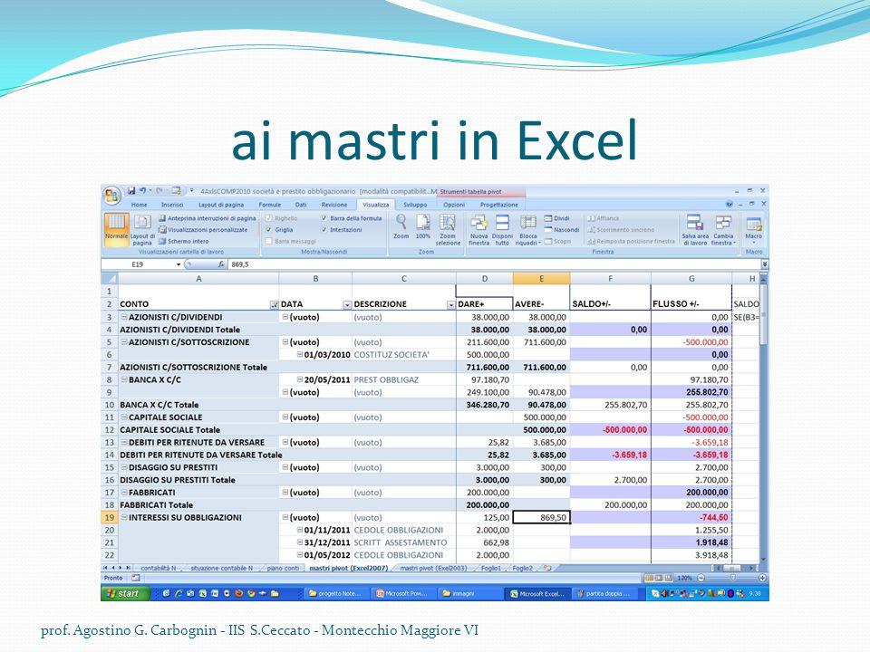 ai mastri in Excel prof. Agostino G. Carbognin - IIS S.Ceccato - Montecchio Maggiore VI