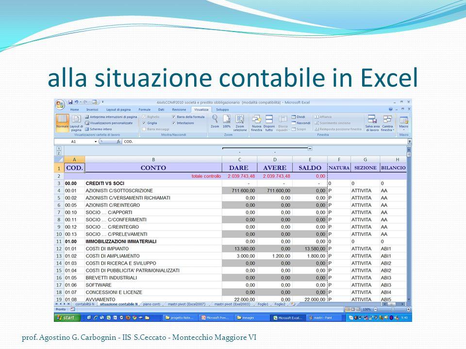 alla situazione contabile in Excel prof.Agostino G.