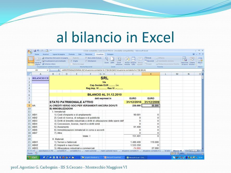 al bilancio in Excel prof. Agostino G. Carbognin - IIS S.Ceccato - Montecchio Maggiore VI