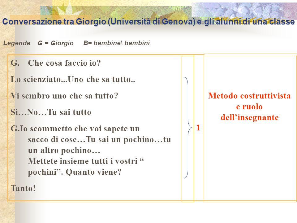 Conversazione tra Giorgio (Università di Genova) e gli alunni di una classe Legenda G = Giorgio B= bambine\ bambini Metodo costruttivista e ruolo dellinsegnante 1 G.