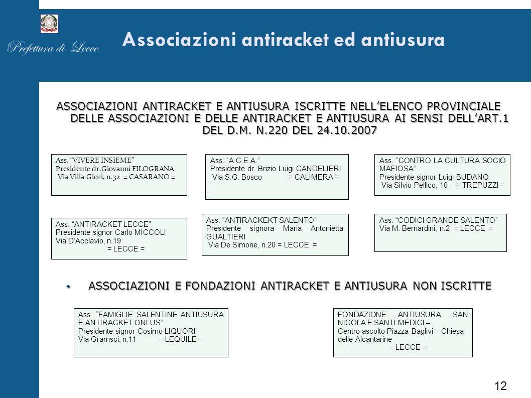 Associazioni antiracket ed antiusura ASSOCIAZIONI ANTIRACKET E ANTIUSURA ISCRITTE NELLELENCO PROVINCIALE DELLE ASSOCIAZIONI E DELLE ANTIRACKET E ANTIUSURA AI SENSI DELLART.1 DEL D.M.
