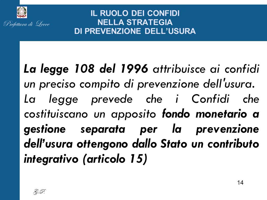 IL RUOLO DEI CONFIDI NELLA STRATEGIA DI PREVENZIONE DELLUSURA La legge 108 del 1996 attribuisce ai confidi un preciso compito di prevenzione dell usura.