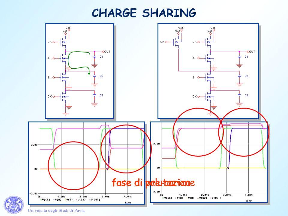 CHARGE SHARING fase di pre-carica fase di valutazione