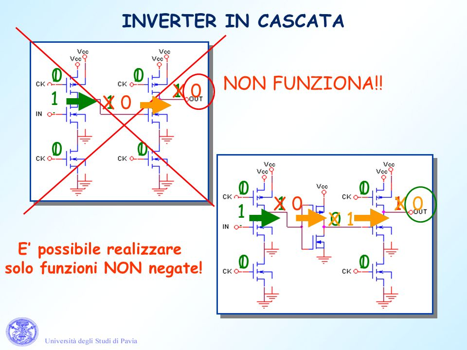 INVERTER IN CASCATA 1 11 10 00 01 11 10 00 0 1 1 .