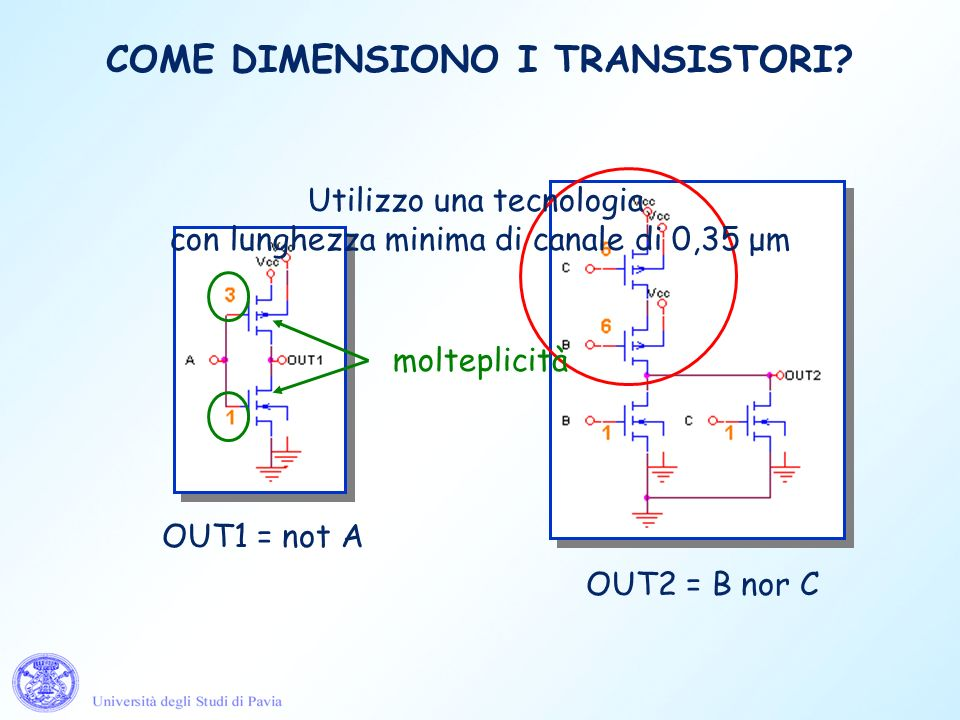 COME DIMENSIONO I TRANSISTORI? OUT2 = B nor C OUT1 = not A molteplicità Utilizzo una tecnologia con lunghezza minima di canale di 0,35 μm
