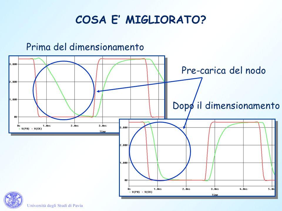 Pre-carica del nodo Prima del dimensionamento Dopo il dimensionamento COSA E MIGLIORATO?
