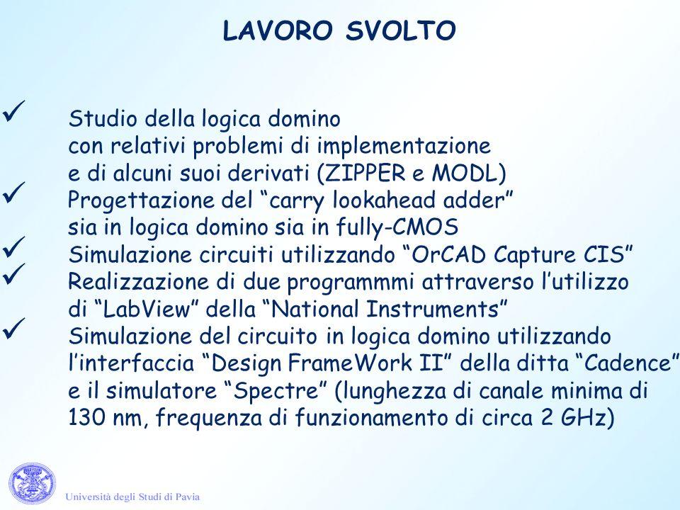 LAVORO SVOLTO Studio della logica domino con relativi problemi di implementazione e di alcuni suoi derivati (ZIPPER e MODL) Progettazione del carry lo