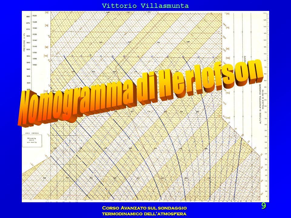 Vittorio Villasmunta Corso Avanzato sul sondaggio termodinamico dellatmosfera 40 Le adiabatiche per aria secca sono linee leggermente ricurve, che intersecano lisobara 1000 hPa a intervalli si 2°C.