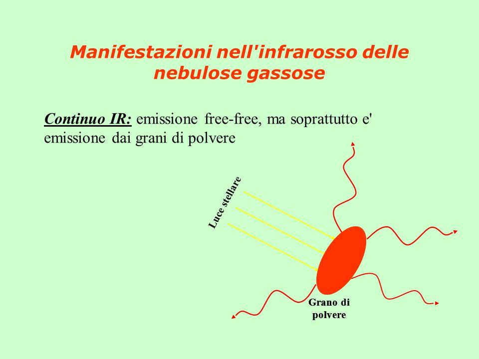 Manifestazioni nell'infrarosso delle nebulose gassose Continuo IR: emissione free-free, ma soprattutto e' emissione dai grani di polvere Grano di polv
