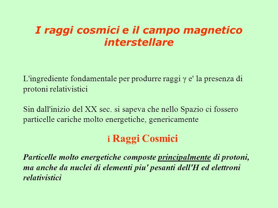I raggi cosmici e il campo magnetico interstellare L'ingrediente fondamentale per produrre raggi γ e' la presenza di protoni relativistici Sin dall'in