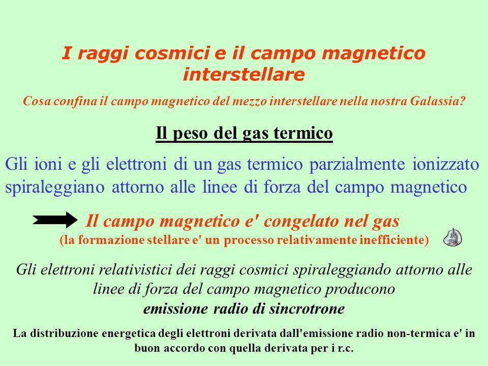 I raggi cosmici e il campo magnetico interstellare Cosa confina il campo magnetico del mezzo interstellare nella nostra Galassia? Il peso del gas term