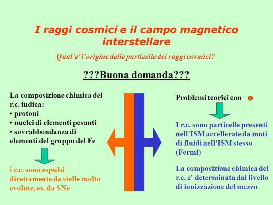 I raggi cosmici e il campo magnetico interstellare Qual'e' l'origine delle particelle dei raggi cosmici? ???Buona domanda??? La composizione chimica d