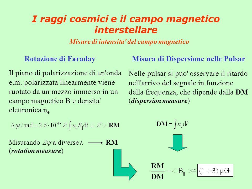 I raggi cosmici e il campo magnetico interstellare Misure di intensita' del campo magnetico Rotazione di Faraday Misura di Dispersione nelle Pulsar Il