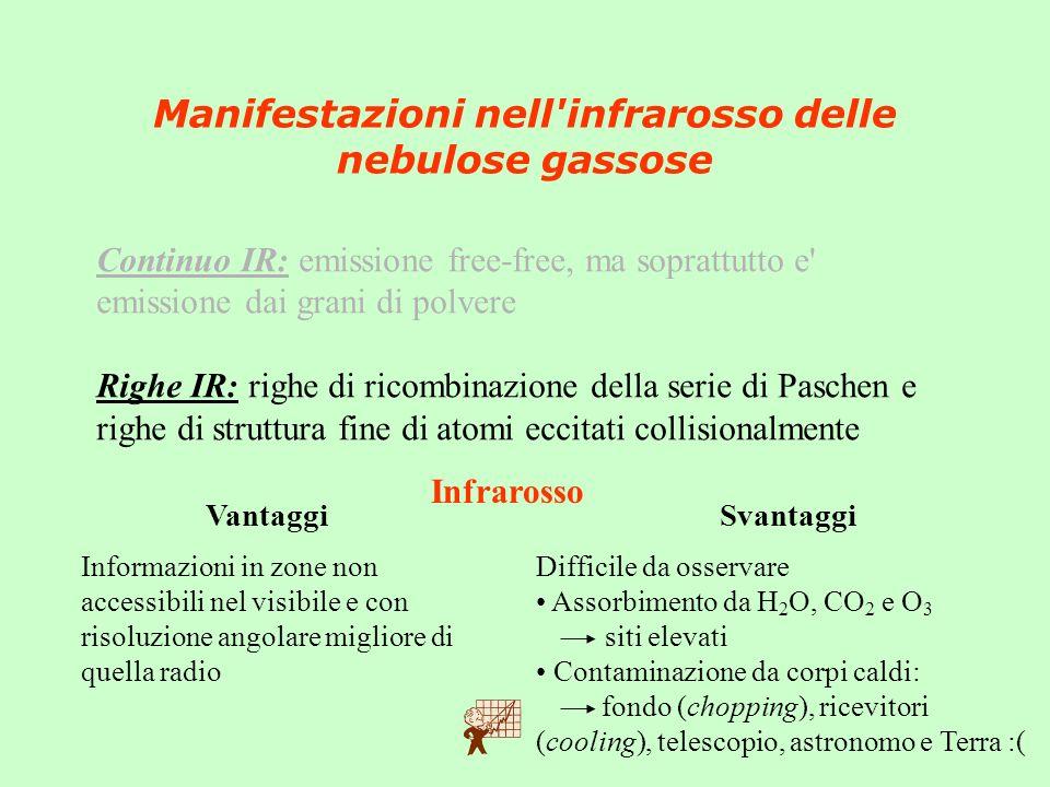 Manifestazioni nell'infrarosso delle nebulose gassose Continuo IR: emissione free-free, ma soprattutto e' emissione dai grani di polvere Righe IR: rig