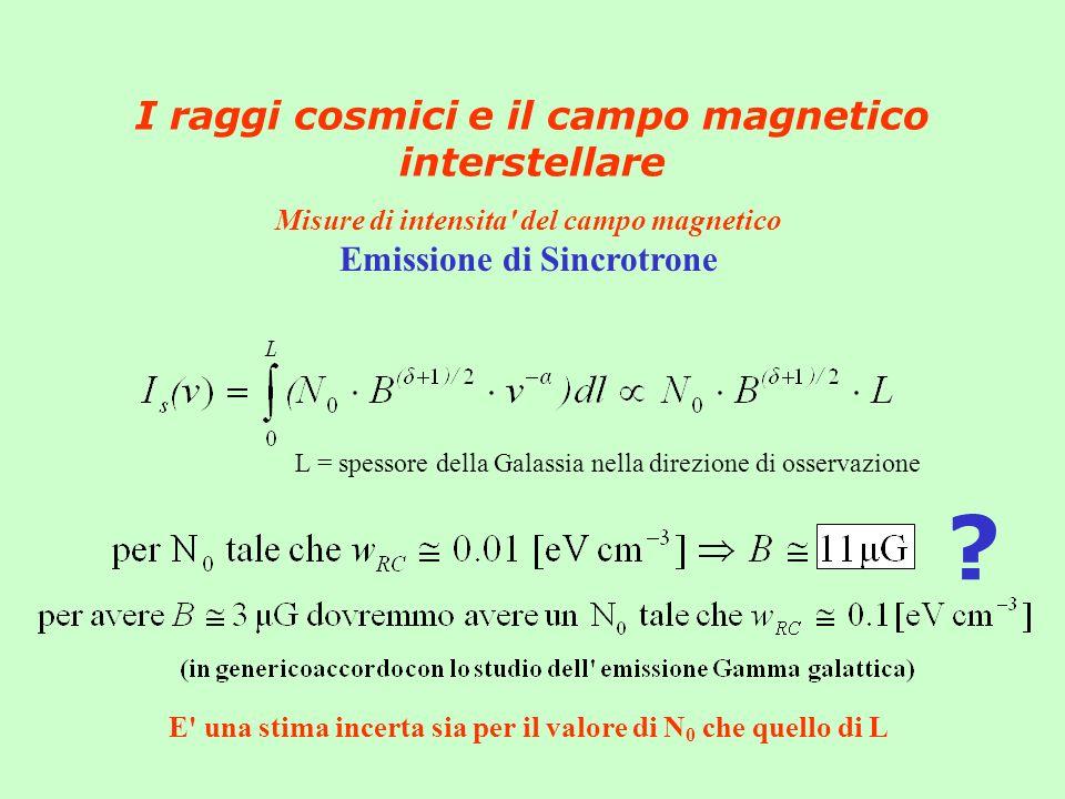 I raggi cosmici e il campo magnetico interstellare Misure di intensita' del campo magnetico Emissione di Sincrotrone ? L = spessore della Galassia nel