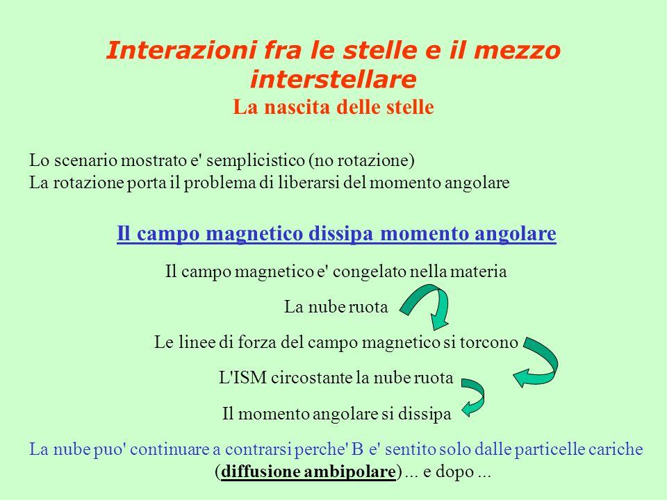 Interazioni fra le stelle e il mezzo interstellare La nascita delle stelle Lo scenario mostrato e' semplicistico (no rotazione) La rotazione porta il