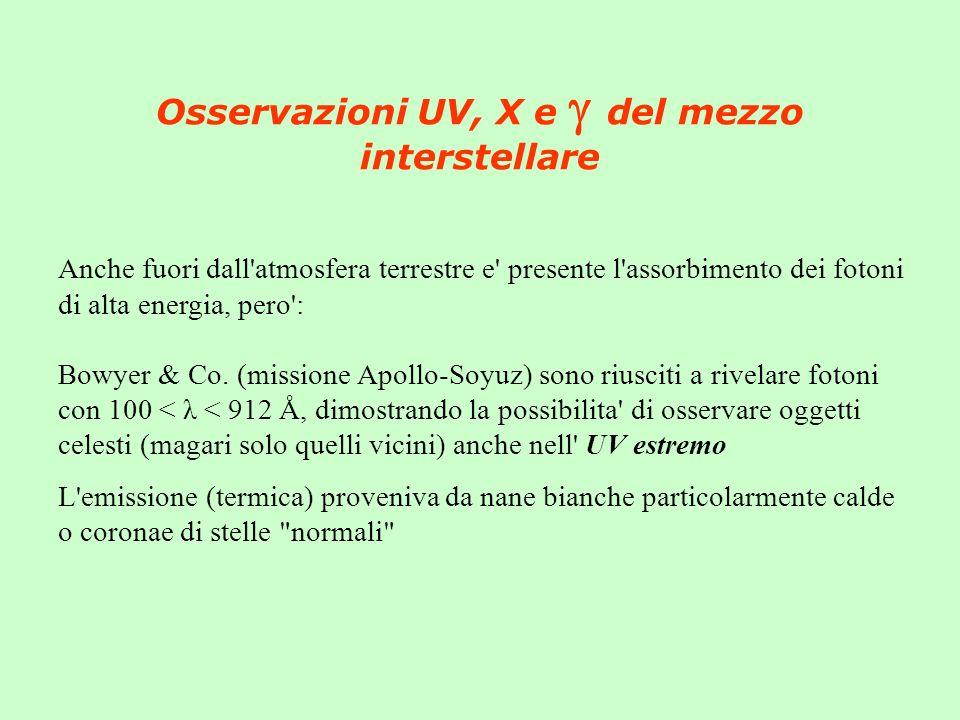 Osservazioni UV, X e del mezzo interstellare Anche fuori dall'atmosfera terrestre e' presente l'assorbimento dei fotoni di alta energia, pero': Bowyer