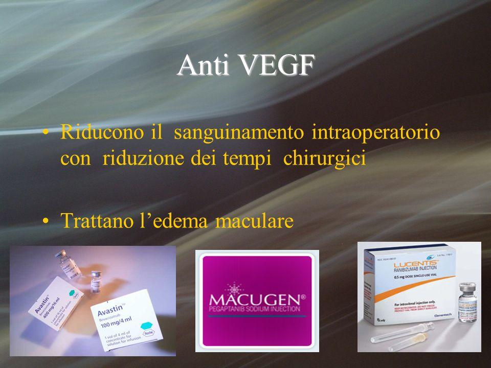 Anti VEGF Riducono il sanguinamento intraoperatorio con riduzione dei tempi chirurgici Trattano ledema maculare