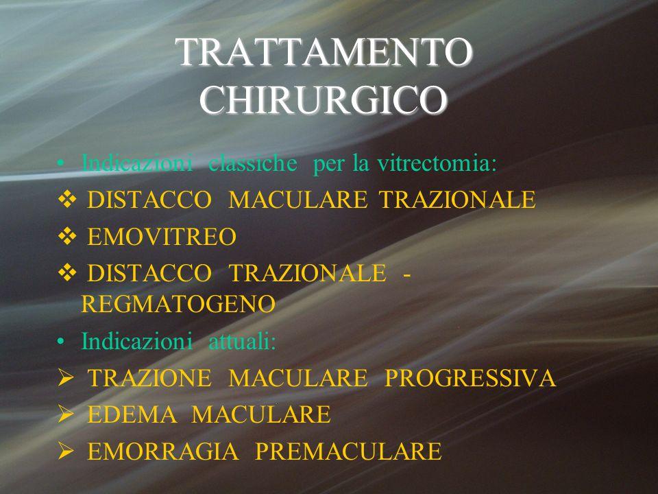 TRATTAMENTO CHIRURGICO Indicazioni classiche per la vitrectomia: DISTACCO MACULARE TRAZIONALE EMOVITREO DISTACCO TRAZIONALE - REGMATOGENO Indicazioni