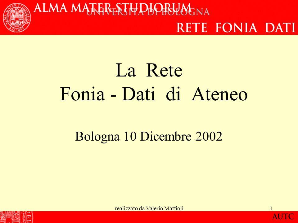 realizzato da Valerio Mattioli1 La Rete Fonia - Dati di Ateneo Bologna 10 Dicembre 2002