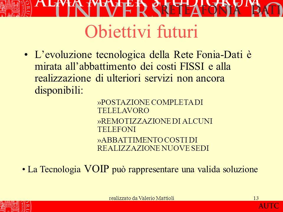 realizzato da Valerio Mattioli13 Obiettivi futuri Levoluzione tecnologica della Rete Fonia-Dati è mirata allabbattimento dei costi FISSI e alla realiz