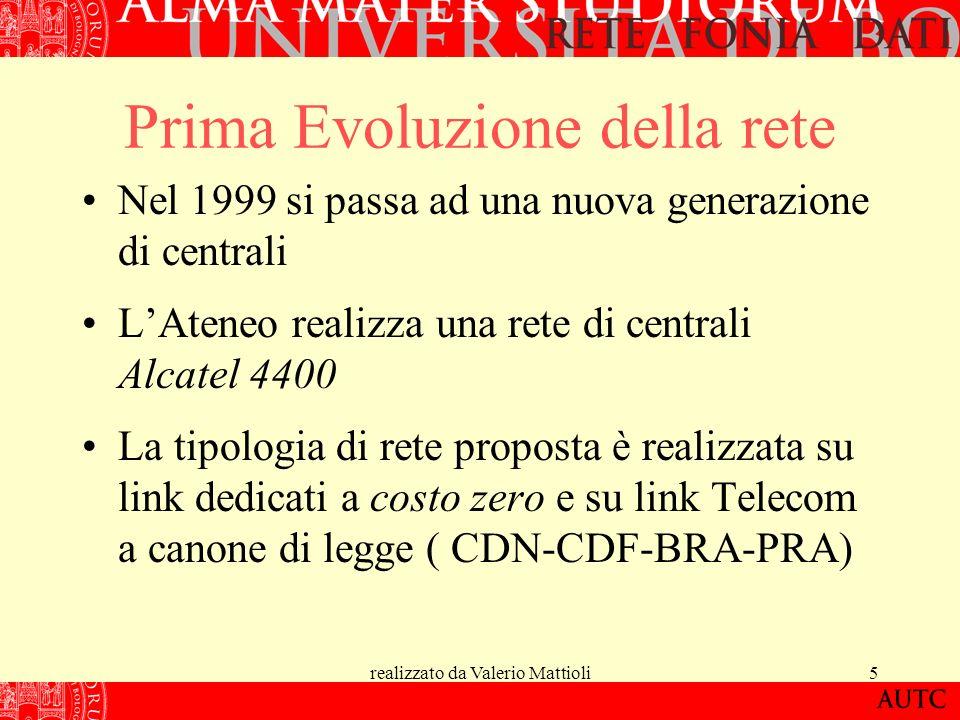 realizzato da Valerio Mattioli5 Prima Evoluzione della rete Nel 1999 si passa ad una nuova generazione di centrali LAteneo realizza una rete di centra