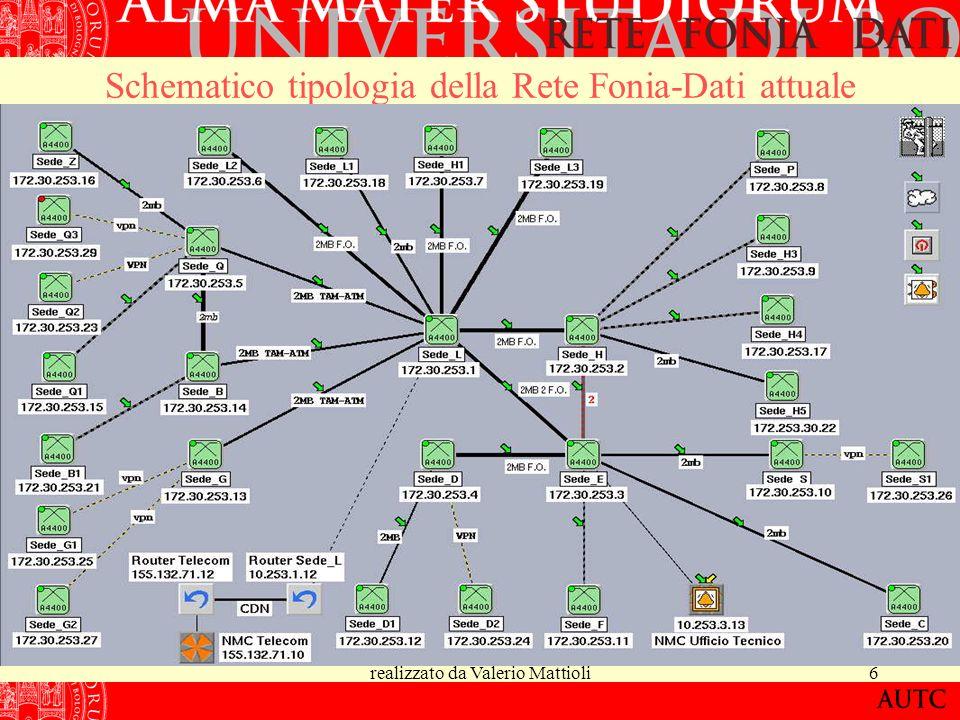 realizzato da Valerio Mattioli7 Consistenza interni evoluzione della rete ad oggi