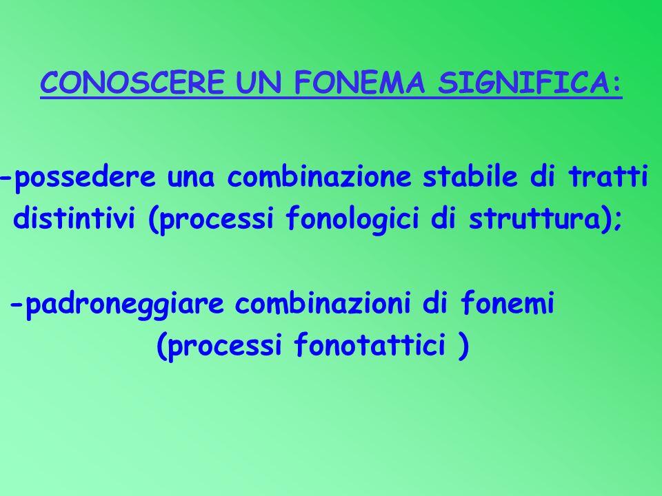 CONOSCERE UN FONEMA SIGNIFICA: -possedere una combinazione stabile di tratti distintivi (processi fonologici di struttura); -padroneggiare combinazion