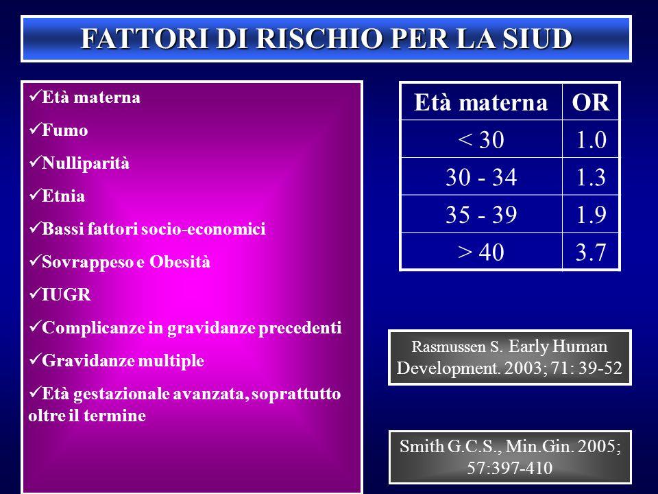 FATTORI DI RISCHIO PER LA SIUD Età materna Fumo Nulliparità Etnia Bassi fattori socio-economici Sovrappeso e Obesità IUGR Complicanze in gravidanze pr