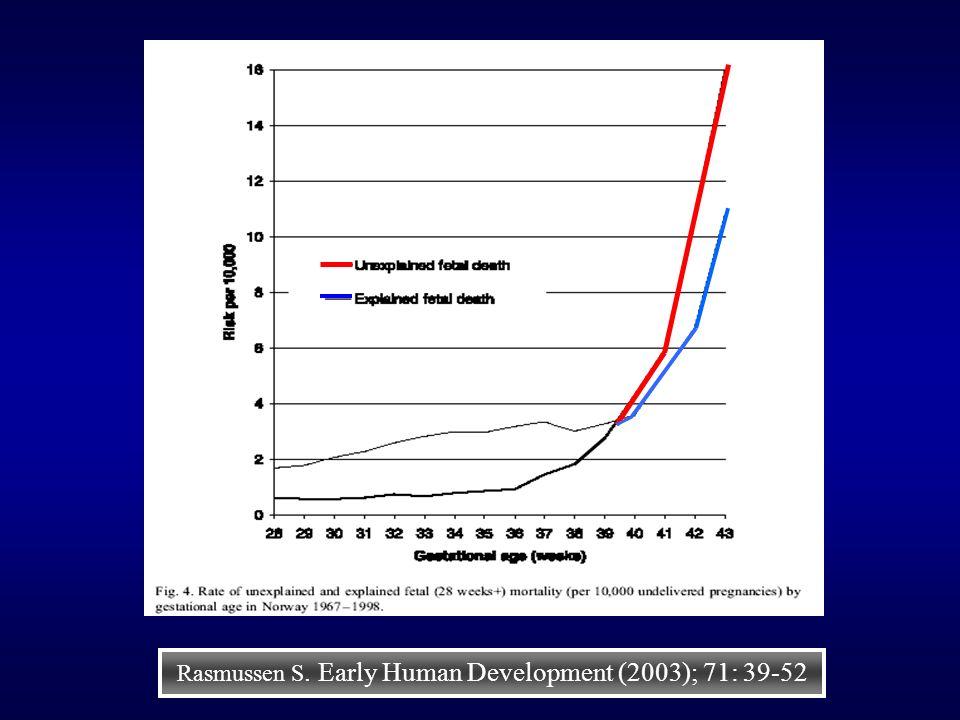 Rasmussen S. Early Human Development (2003); 71: 39-52