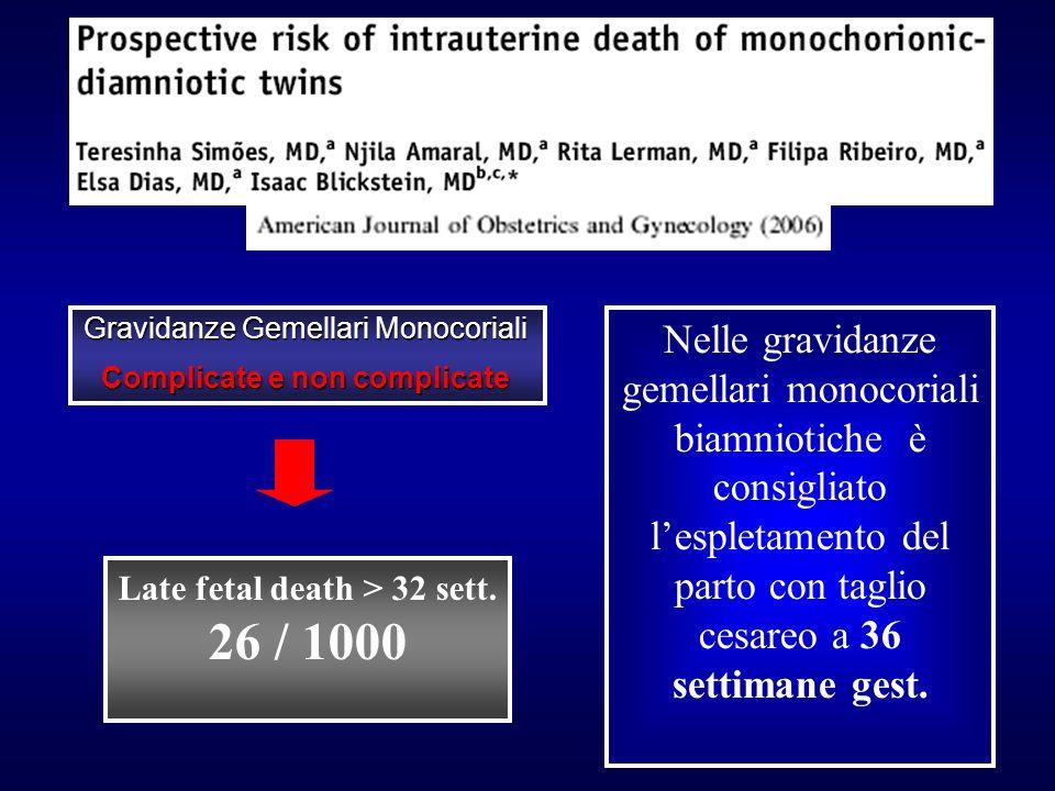 Late fetal death > 32 sett. 26 / 1000 Gravidanze Gemellari Monocoriali Complicate e non complicate Nelle gravidanze gemellari monocoriali biamniotiche