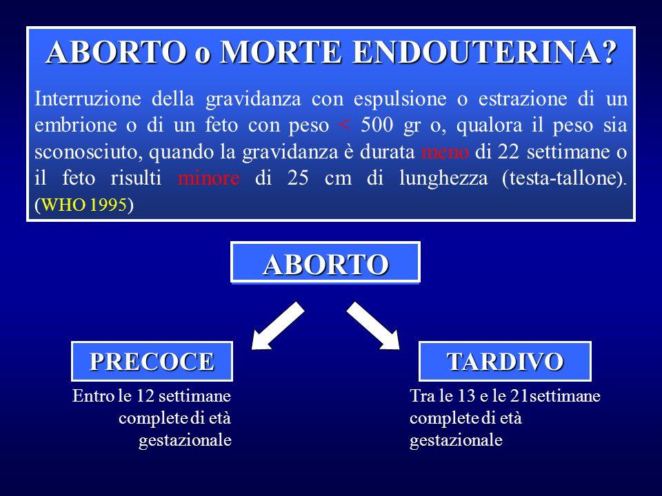 ABORTO o MORTE ENDOUTERINA? Interruzione della gravidanza con espulsione o estrazione di un embrione o di un feto con peso < 500 gr o, qualora il peso