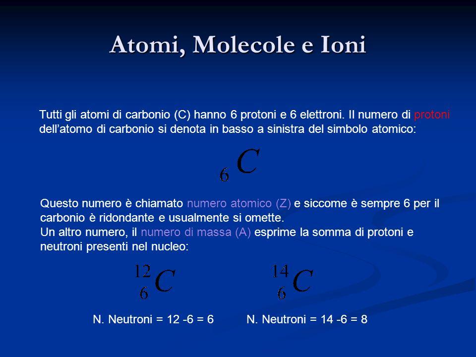 Atomi, Molecole e Ioni Tutti gli atomi di carbonio (C) hanno 6 protoni e 6 elettroni. Il numero di protoni dellatomo di carbonio si denota in basso a