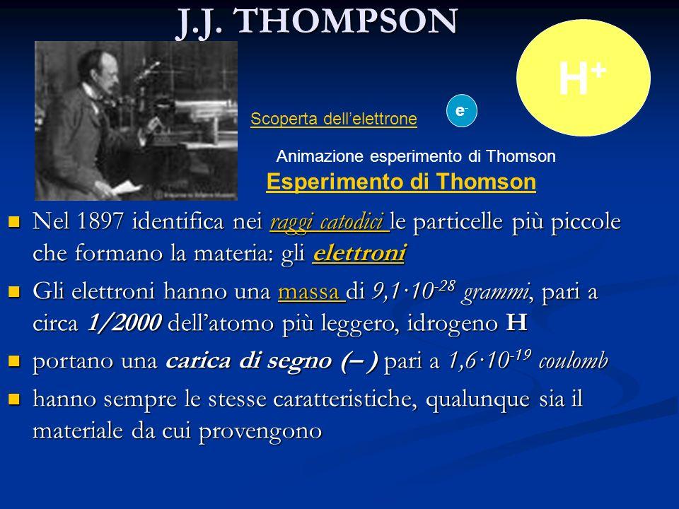 J.J. THOMPSON Nel 1897 identifica nei raggi catodici le particelle più piccole che formano la materia: gli elettroni Nel 1897 identifica nei raggi cat