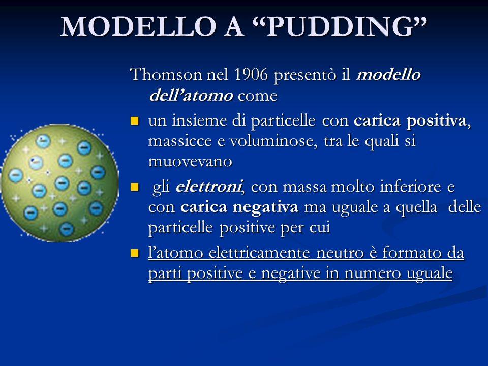 MODELLO A PUDDING Thomson nel 1906 presentò il modello dellatomo come un insieme di particelle con carica positiva, massicce e voluminose, tra le qual