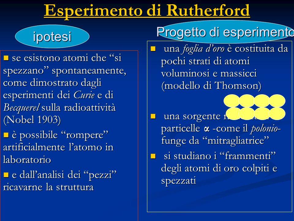 Esperimento di Rutherford Esperimento di Rutherford se esistono atomi che si spezzano spontaneamente, come dimostrato dagli esperimenti dei Curie e di