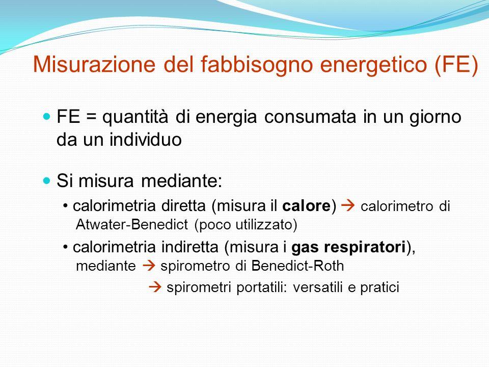 Misurazione del fabbisogno energetico (FE) FE = quantità di energia consumata in un giorno da un individuo Si misura mediante: calorimetria diretta (misura il calore) calorimetro di Atwater-Benedict (poco utilizzato) calorimetria indiretta (misura i gas respiratori), mediante spirometro di Benedict-Roth spirometri portatili: versatili e pratici