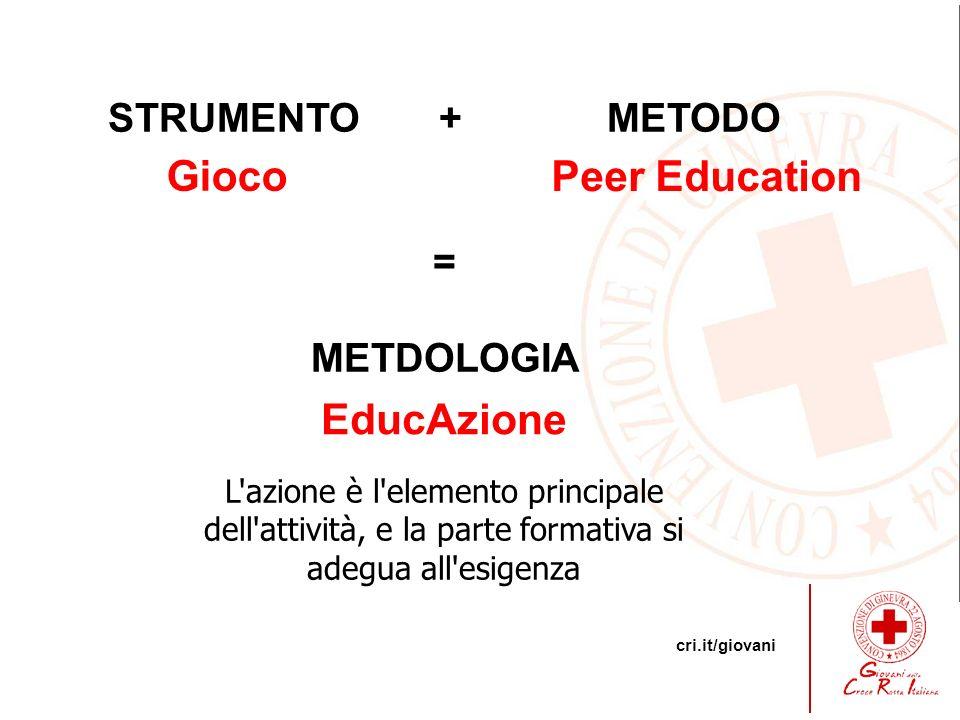 cri.it/giovani L'azione è l'elemento principale dell'attività, e la parte formativa si adegua all'esigenza EducAzione STRUMENTO + METODO = METDOLOGIA